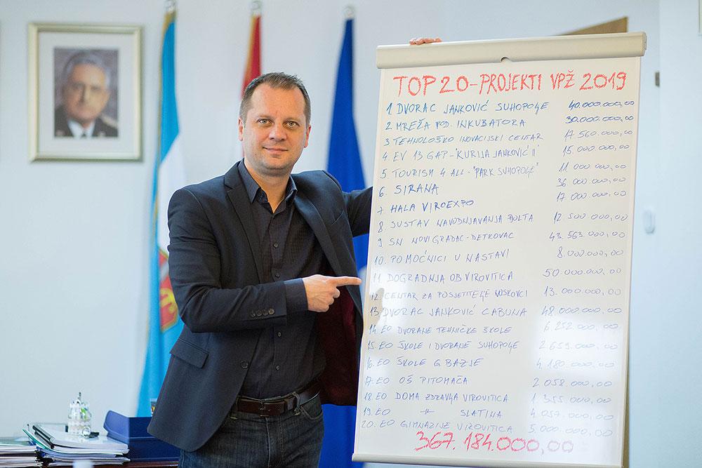 Ovo je Top 20 projekata Virovitičko-podravske županije za 2019., koji se ove godine započinju ili završavaju, vrijedni su 367.184.000,00 kuna, a novac je uglavnom stigao iz EU