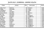 prizanjaj-2